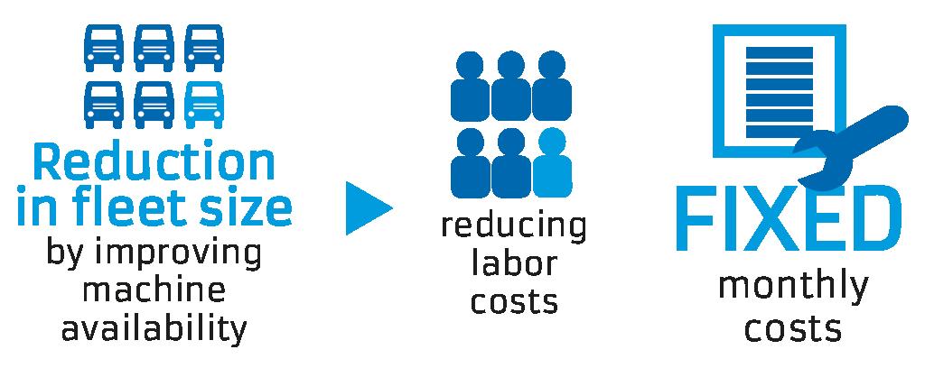 fleet-management-benefits